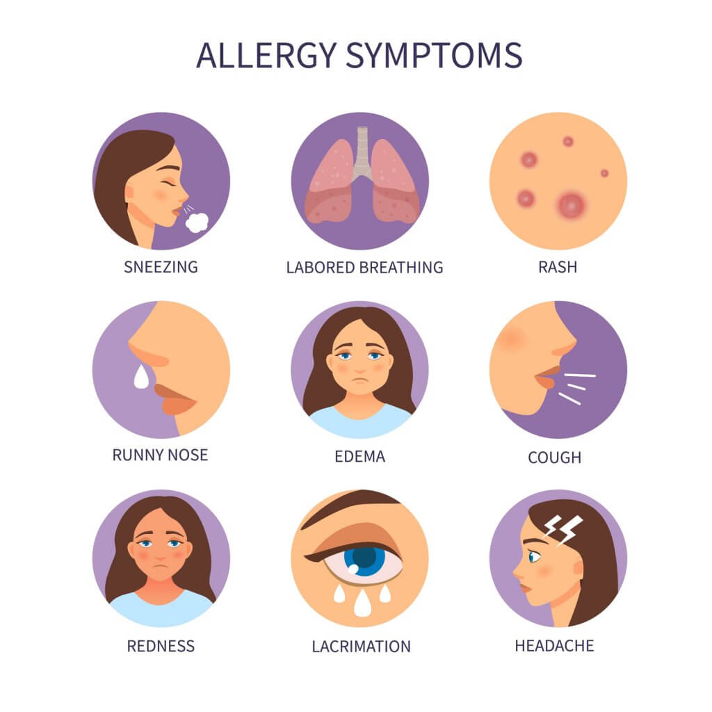 List of Allergy Symptoms